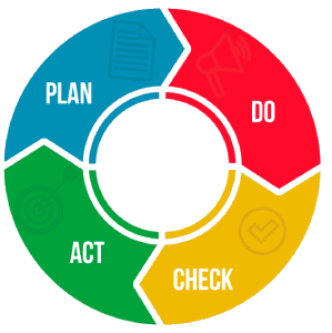how-to-do-pdca-1.png